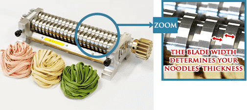 The blade width determines your noodles' thickness